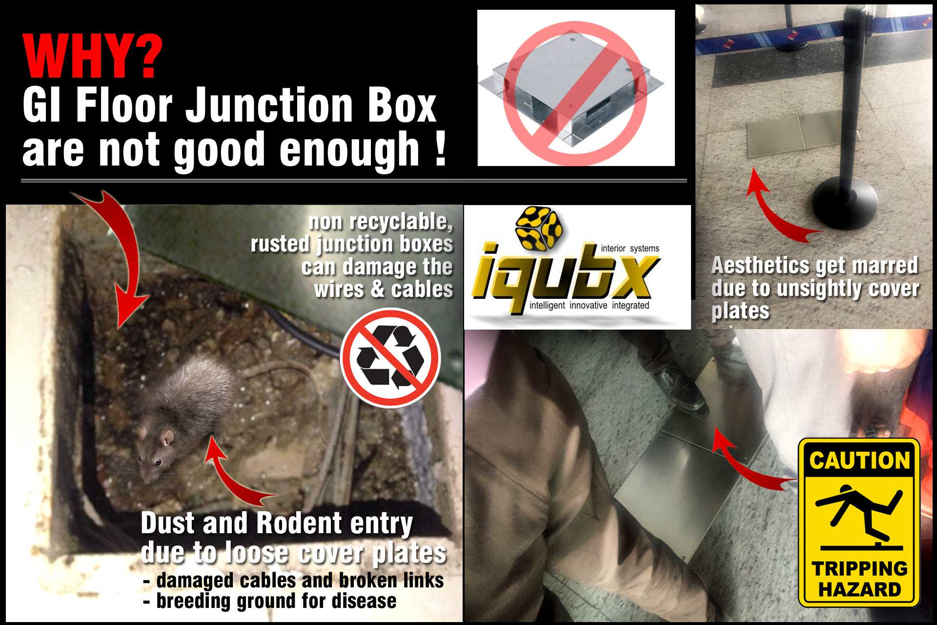 Problems with GI floor Junction Boxes - cover plates come loose allowing rodent and dust entry, can cause accidents, looks ugly