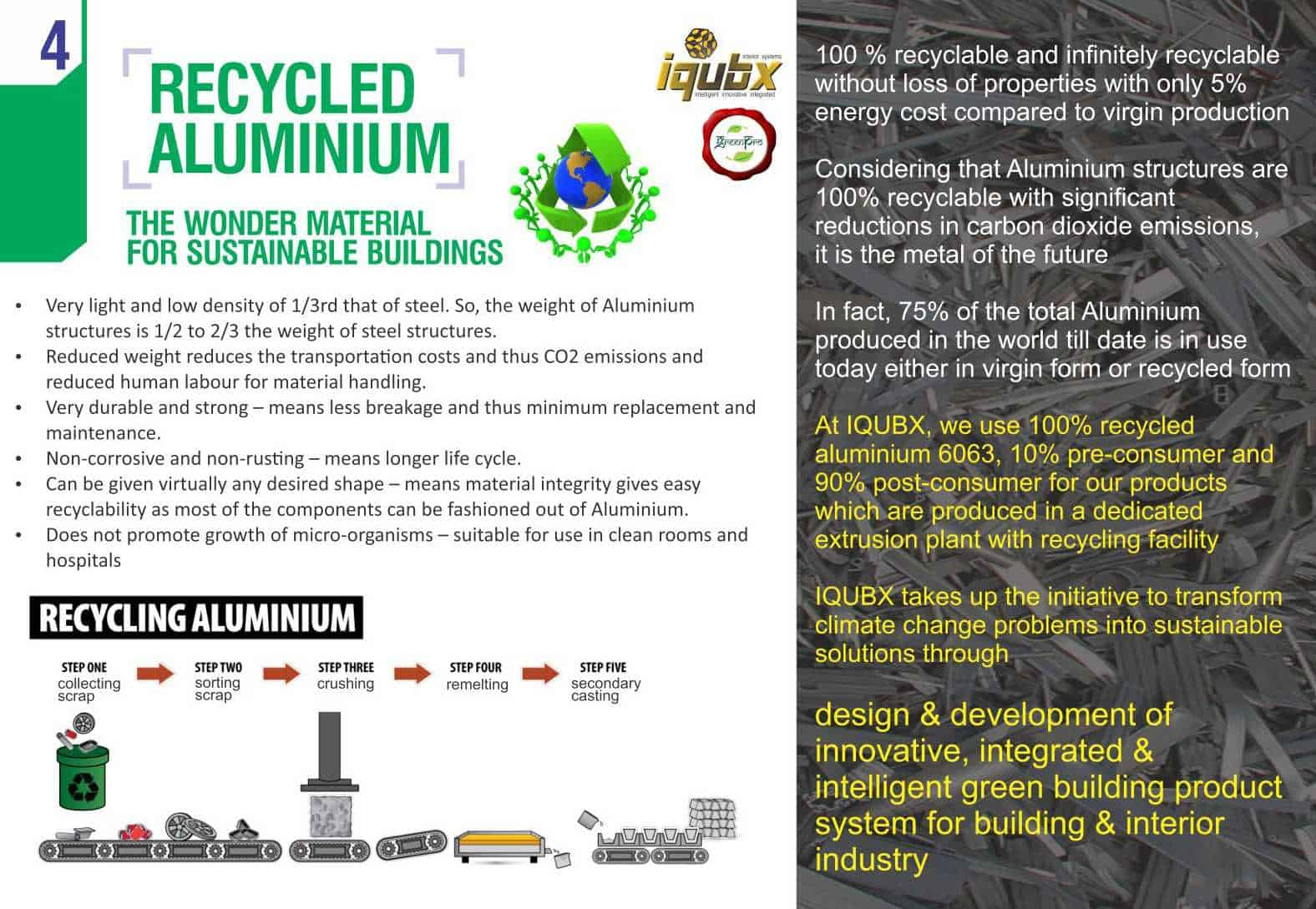 IQUBX greenpro certified products are made of 100% recycled aluminium