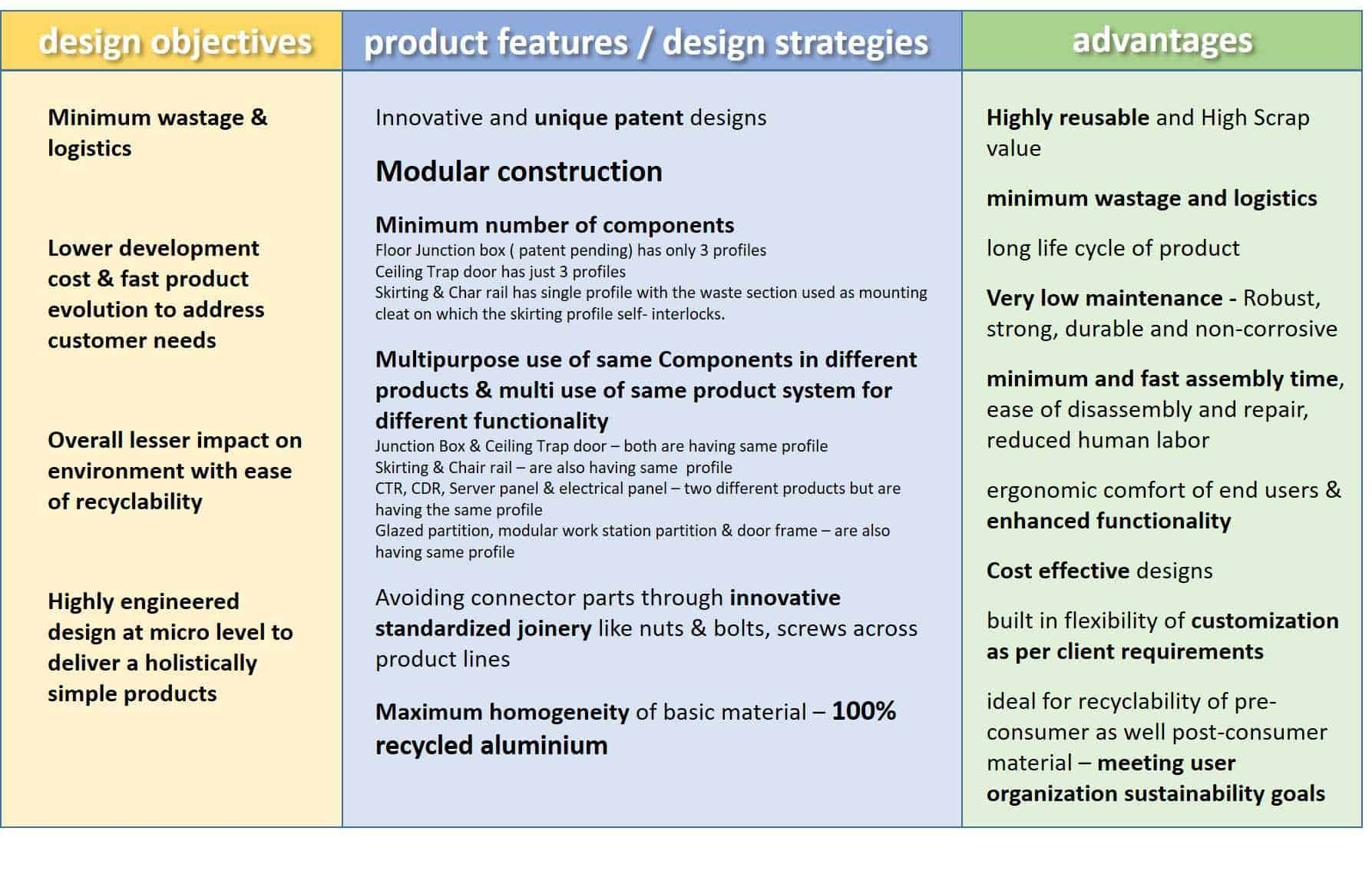 key design strategies and product advantages of iqubx
